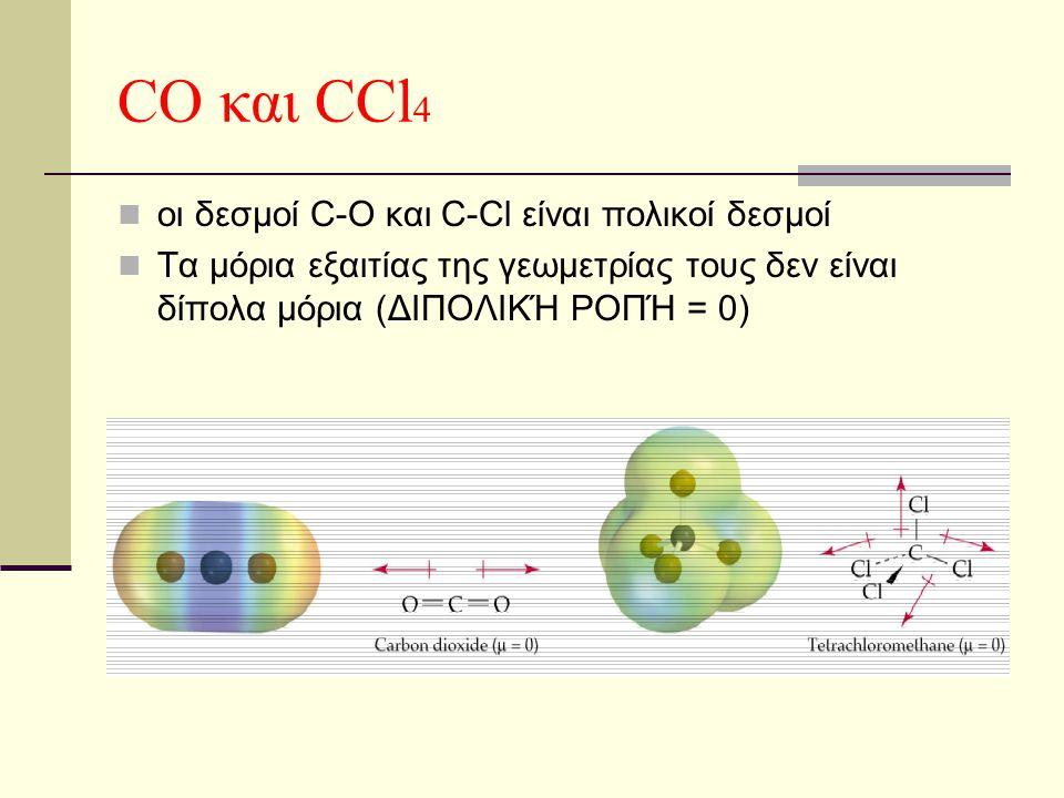 CO και CCl 4 οι δεσμοί C-O και C-Cl είναι πολικοί δεσμοί Τα μόρια εξαιτίας της γεωμετρίας τους δεν είναι δίπολα μόρια (ΔΙΠΟΛΙΚΉ ΡΟΠΉ = 0)