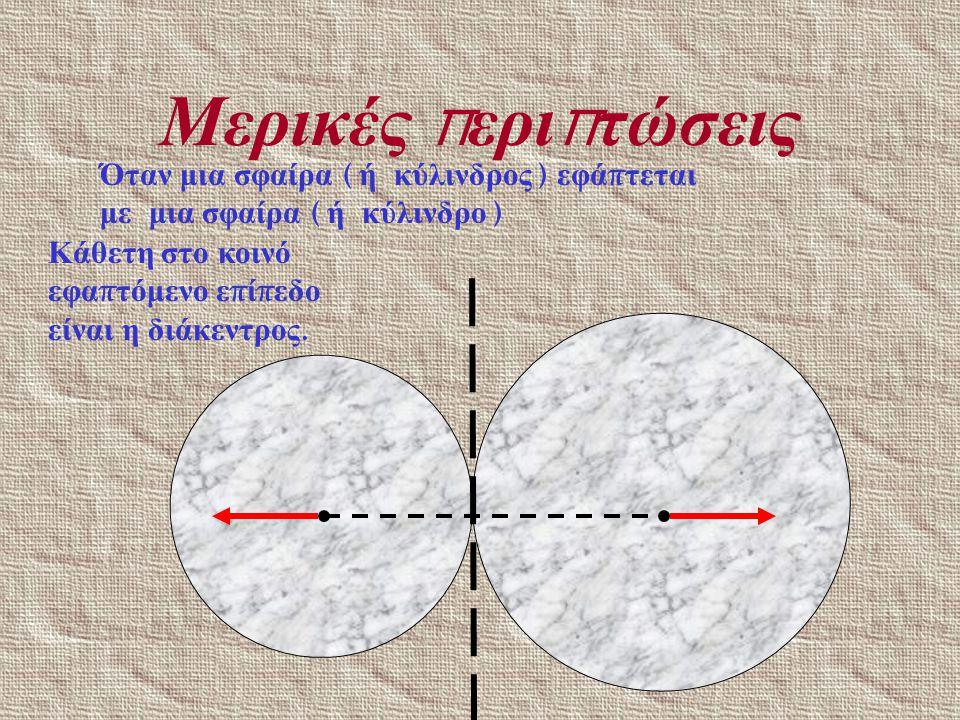 Μερικές π ερι π τώσεις Όταν μια σφαίρα ( ή κύλινδρος ) εφά π τεται με ε π ί π εδη ε π ιφάνεια.