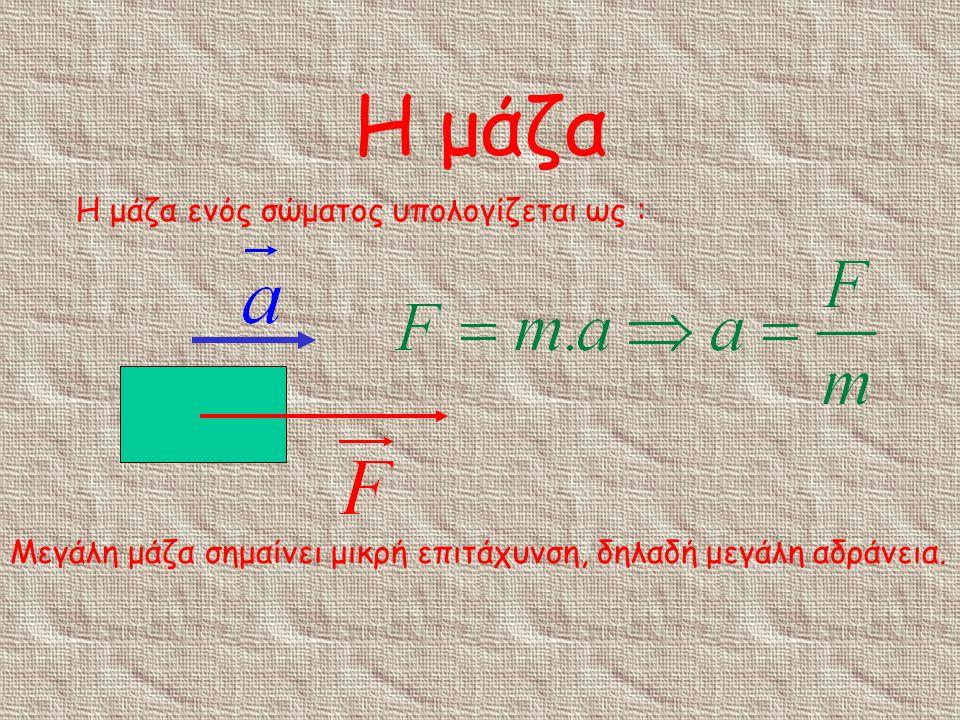 Παρατήρηση Ένα σώμα δεδομένης μάζας δεν έχει το ίδιο βάρος σε περιοχές με διαφορετικό g.