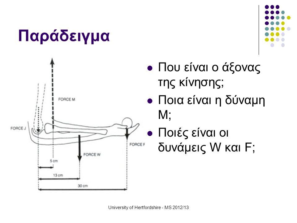 Παράδειγμα Που είναι ο άξονας της κίνησης; Ποια είναι η δύναμη M; Ποιές είναι οι δυνάμεις W και F; University of Hertfordshire - MS 2012/13