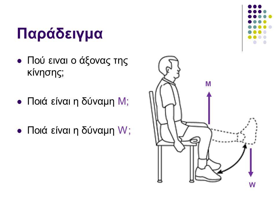 Παράδειγμα Πού ειναι ο άξονας της κίνησης; Ποιά είναι η δύναμη M; Ποιά είναι η δύναμη W; M W