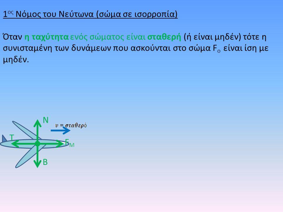 1 ος Νόμος του Νεύτωνα (σώμα σε ισορροπία) Όταν η ταχύτητα ενός σώματος είναι σταθερή (ή είναι μηδέν) τότε η συνισταμένη των δυνάμεων που ασκούνται στ
