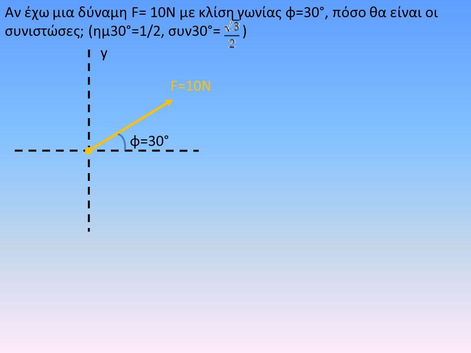 Αν έχω μια δύναμη F= 10Ν με κλίση γωνίας φ=30°, πόσο θα είναι οι συνιστώσες; (ημ30°=1/2, συν30°= ) F=10Ν y φ=30°