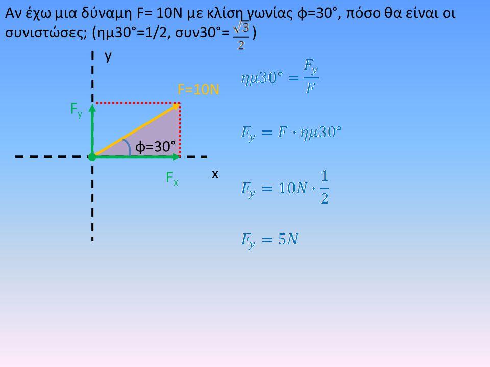 F=10Ν x y FyFy FxFx φ=30° Αν έχω μια δύναμη F= 10Ν με κλίση γωνίας φ=30°, πόσο θα είναι οι συνιστώσες; (ημ30°=1/2, συν30°= )