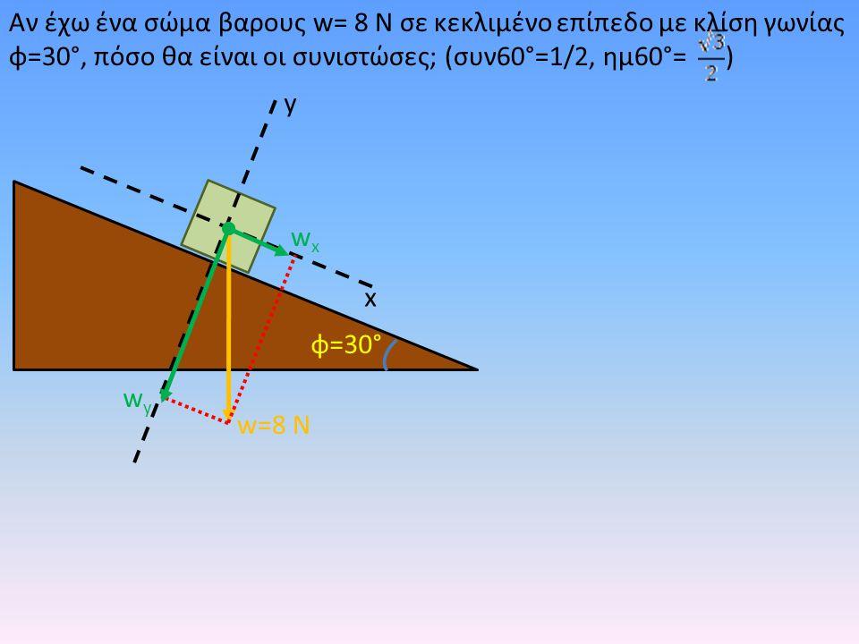 Αν έχω ένα σώμα βαρους w= 8 Ν σε κεκλιμένο επίπεδο με κλίση γωνίας φ=30°, πόσο θα είναι οι συνιστώσες; (συν60°=1/2, ημ60°= ) w=8 Ν y wywy wxwx x φ=30°