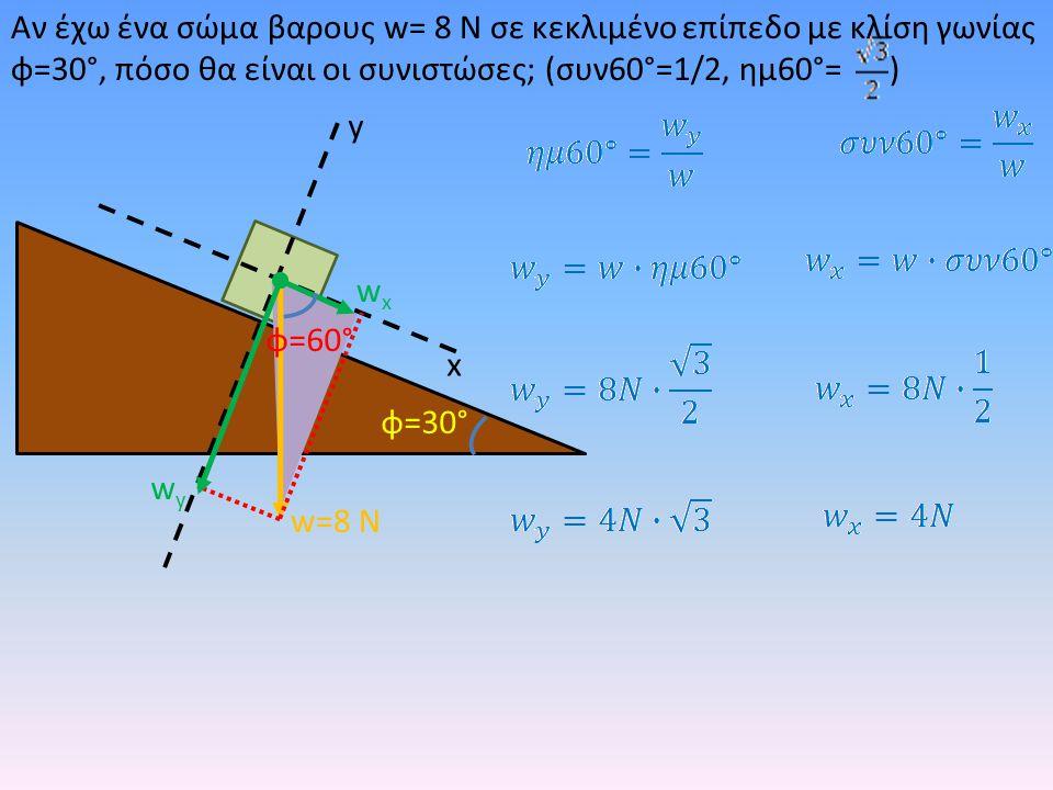 Αν έχω ένα σώμα βαρους w= 8 Ν σε κεκλιμένο επίπεδο με κλίση γωνίας φ=30°, πόσο θα είναι οι συνιστώσες; (συν60°=1/2, ημ60°= ) w=8 Ν y wywy wxwx φ=60° x