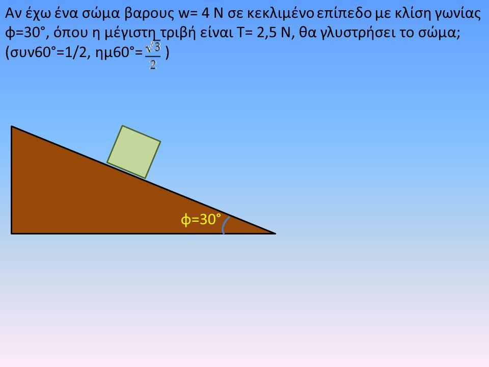 Αν έχω ένα σώμα βαρους w= 4 Ν σε κεκλιμένο επίπεδο με κλίση γωνίας φ=30°, όπου η μέγιστη τριβή είναι Τ= 2,5 Ν, θα γλυστρήσει το σώμα; (συν60°=1/2, ημ6