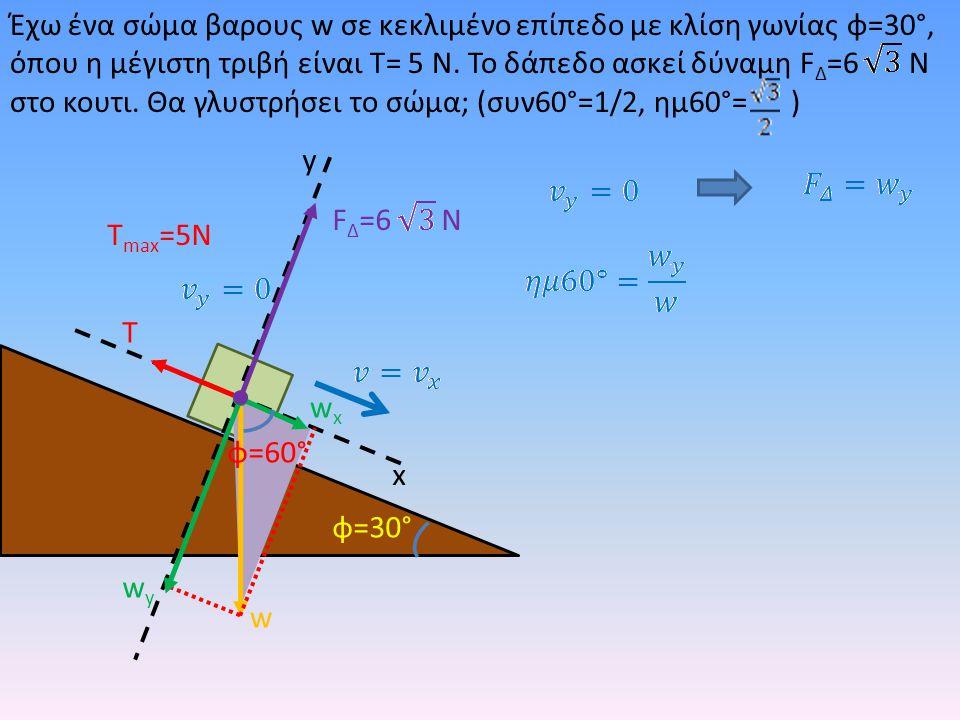 Έχω ένα σώμα βαρους w σε κεκλιμένο επίπεδο με κλίση γωνίας φ=30°, όπου η μέγιστη τριβή είναι Τ= 5 Ν. Το δάπεδο ασκεί δύναμη F Δ =6 Ν στο κουτι. Θα γλυ