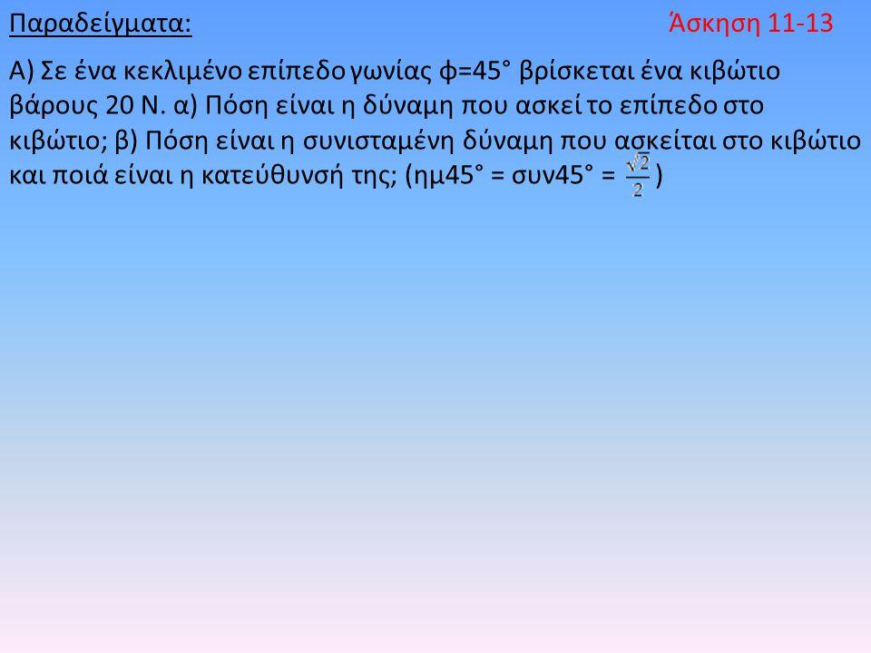 Παραδείγματα:Άσκηση 11-13 Α) Σε ένα κεκλιμένο επίπεδο γωνίας φ=45° βρίσκεται ένα κιβώτιο βάρους 20 Ν. α) Πόση είναι η δύναμη που ασκεί το επίπεδο στο