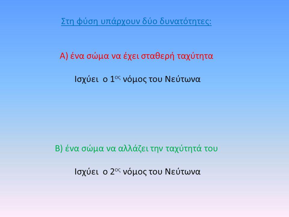 1 ος Νόμος του Νεύτωνα (σώμα σε ισορροπία)