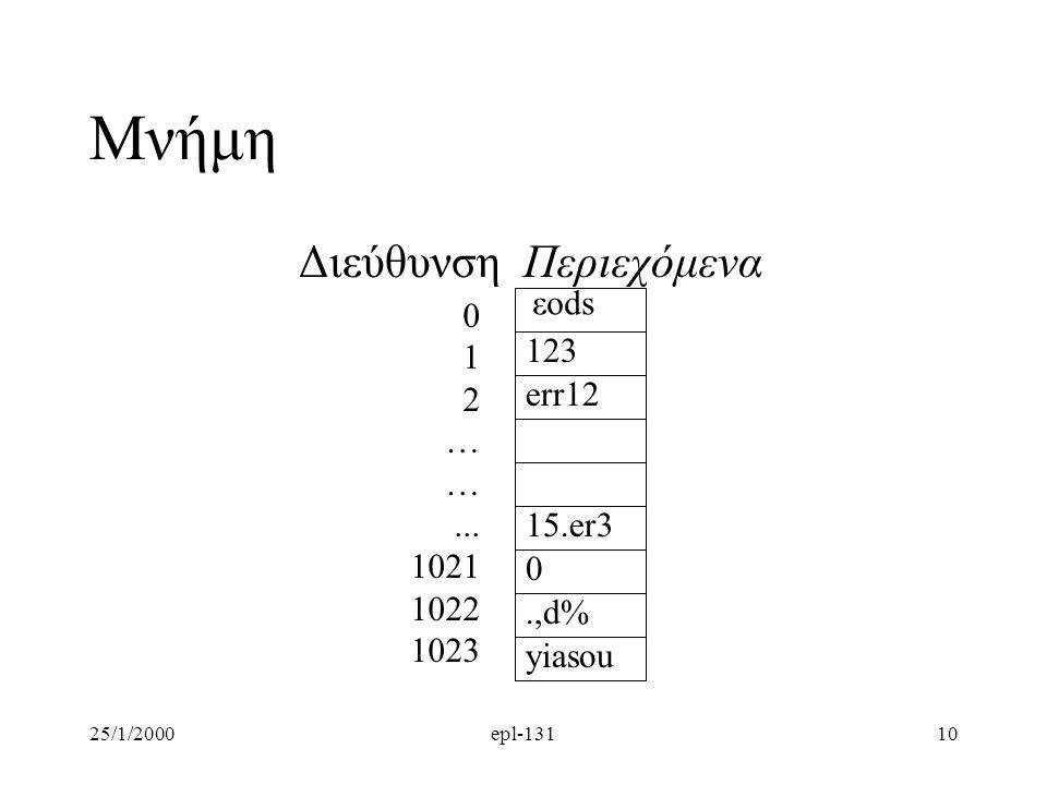 25/1/2000epl-13110 Μνήμη Διεύθυνση Περιεχόμενα 0 1 2 …...