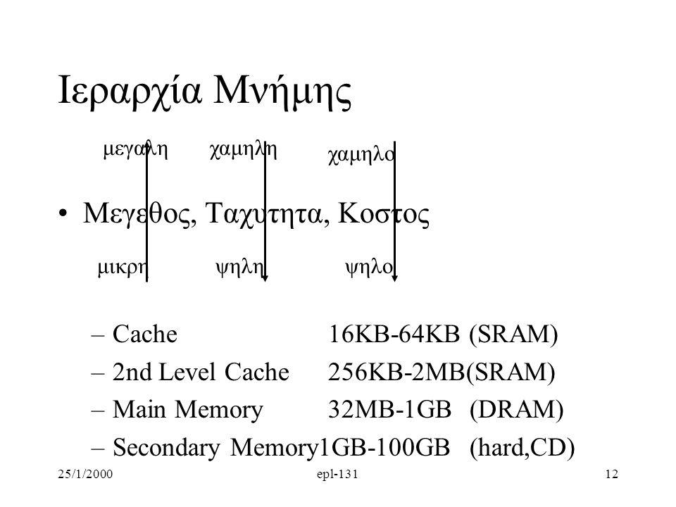 25/1/2000epl-13112 Ιεραρχία Μνήμης Μεγεθος, Ταχυτητα, Κοστος –Cache 16KB-64KB (SRAM) –2nd Level Cache 256KB-2ΜΒ(SRAM) –Main Memory32ΜΒ-1GB (DRAM) –Secondary Memory1GB-100GB (hard,CD) μεγαλη μικρη χαμηλη χαμηλο ψηληψηλο
