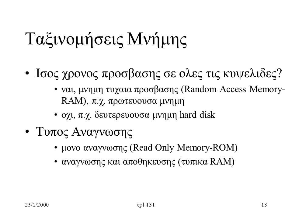 25/1/2000epl-13113 Ταξινομήσεις Μνήμης Ισος χρονος προσβασης σε ολες τις κυψελιδες.