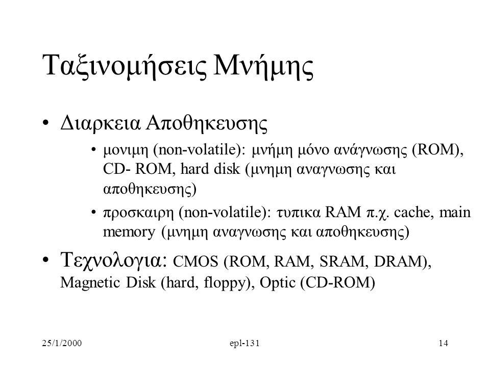 25/1/2000epl-13114 Ταξινομήσεις Μνήμης Διαρκεια Αποθηκευσης μονιμη (non-volatile): μνήμη μόνο ανάγνωσης (ROM), CD- ROM, hard disk (μνημη αναγνωσης και αποθηκευσης) προσκαιρη (non-volatile): τυπικα RAM π.χ.