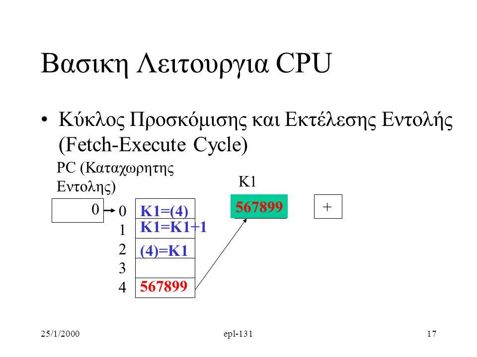 25/1/2000epl-13117 Βασικη Λειτουργια CPU Κύκλος Προσκόμισης και Εκτέλεσης Εντολής (Fetch-Execute Cycle) 0123401234 K1=(4) (4)=K1 K1=K1+1 + 567899 PC (Καταχωρητης Εντολης) Κ1 567899 0