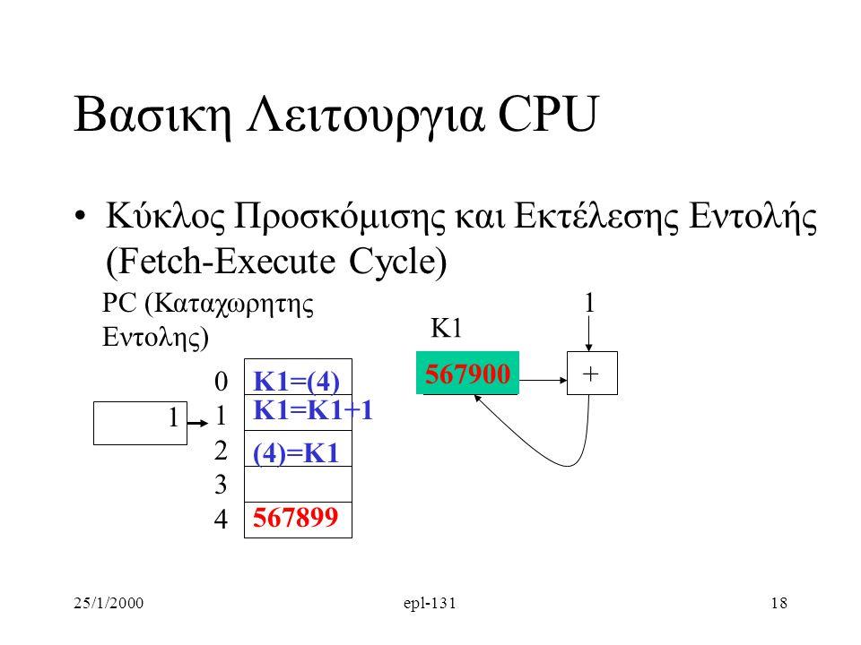 25/1/2000epl-13118 Βασικη Λειτουργια CPU Κύκλος Προσκόμισης και Εκτέλεσης Εντολής (Fetch-Execute Cycle) 0123401234 K1=(4) (4)=K1 K1=K1+1 + 567899 PC (Καταχωρητης Εντολης) Κ1 567899 1 567900 1