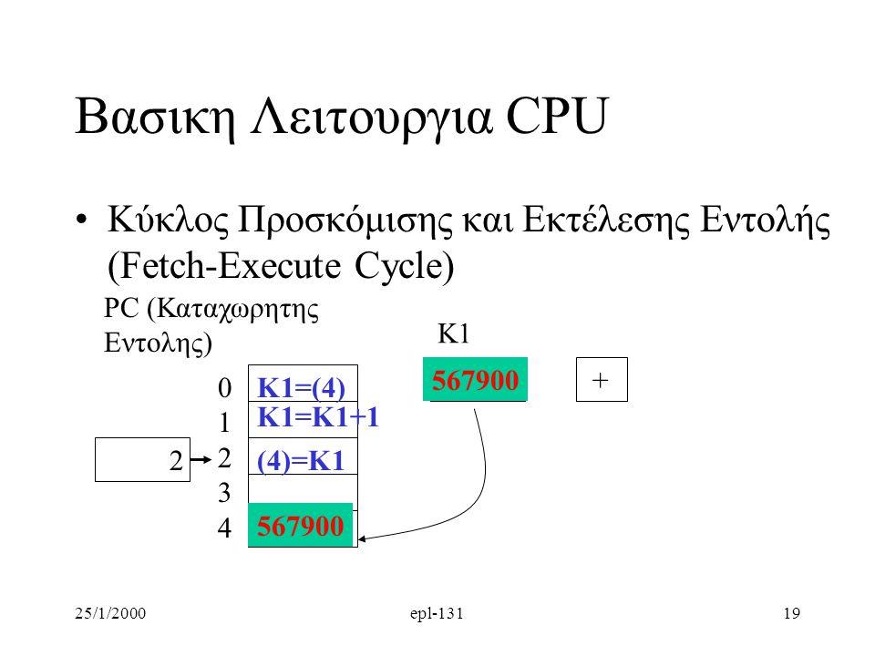 25/1/2000epl-13119 Βασικη Λειτουργια CPU Κύκλος Προσκόμισης και Εκτέλεσης Εντολής (Fetch-Execute Cycle) 0123401234 K1=(4) (4)=K1 K1=K1+1 + 567899 PC (Καταχωρητης Εντολης) Κ1 567900 2