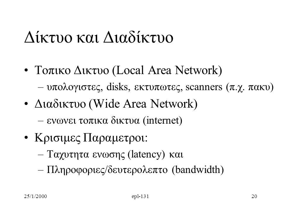 25/1/2000epl-13120 Δίκτυο και Διαδίκτυο Τοπικο Δικτυο (Local Area Network) –υπολογιστες, disks, εκτυπωτες, scanners (π.χ.