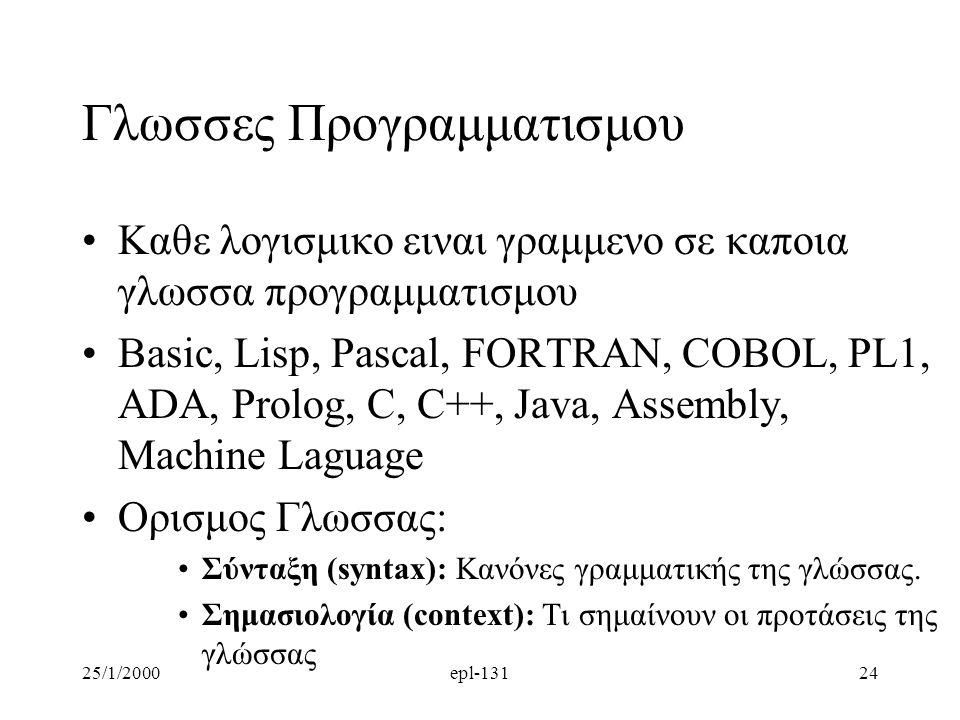 25/1/2000epl-13124 Γλωσσες Προγραμματισμου Καθε λογισμικο ειναι γραμμενο σε καποια γλωσσα προγραμματισμου Basic, Lisp, Pascal, FORTRAN, COBOL, PL1, ADA, Prolog, C, C++, Java, Assembly, Machine Laguage Ορισμος Γλωσσας: Σύνταξη (syntax): Κανόνες γραμματικής της γλώσσας.