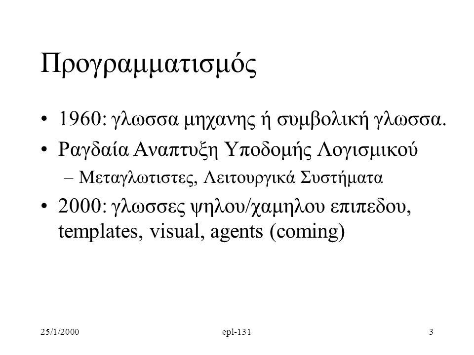 25/1/2000epl-1313 Προγραμματισμός 1960: γλωσσα μηχανης ή συμβολική γλωσσα.