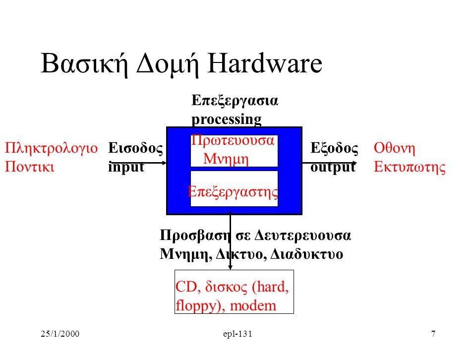 25/1/2000epl-1318 Είσοδος/Εξόδος Χρησιμοποιειται για την εισαγωγη/εξαγωγη δεδομενων απο/στον χρηστη –Εισοδος επεξεργασια κειμενου (εκθεση, προγραμμα κτλ) διαταγες, δεδομενα σε προγραμμα –Εξοδος κατασταση προγραμματος αποτελεσμα προγραμματος (συμπ.