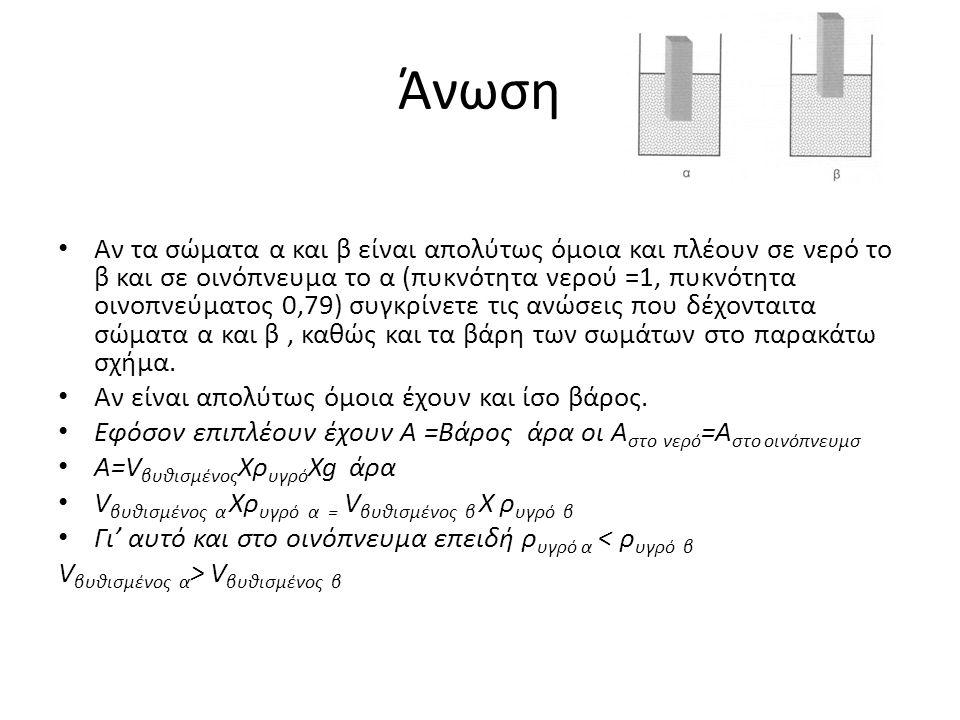 Άνωση Αν τα σώματα α και β είναι απολύτως όμοια και πλέουν σε νερό το β και σε οινόπνευμα το α (πυκνότητα νερού =1, πυκνότητα οινοπνεύματος 0,79) συγκ