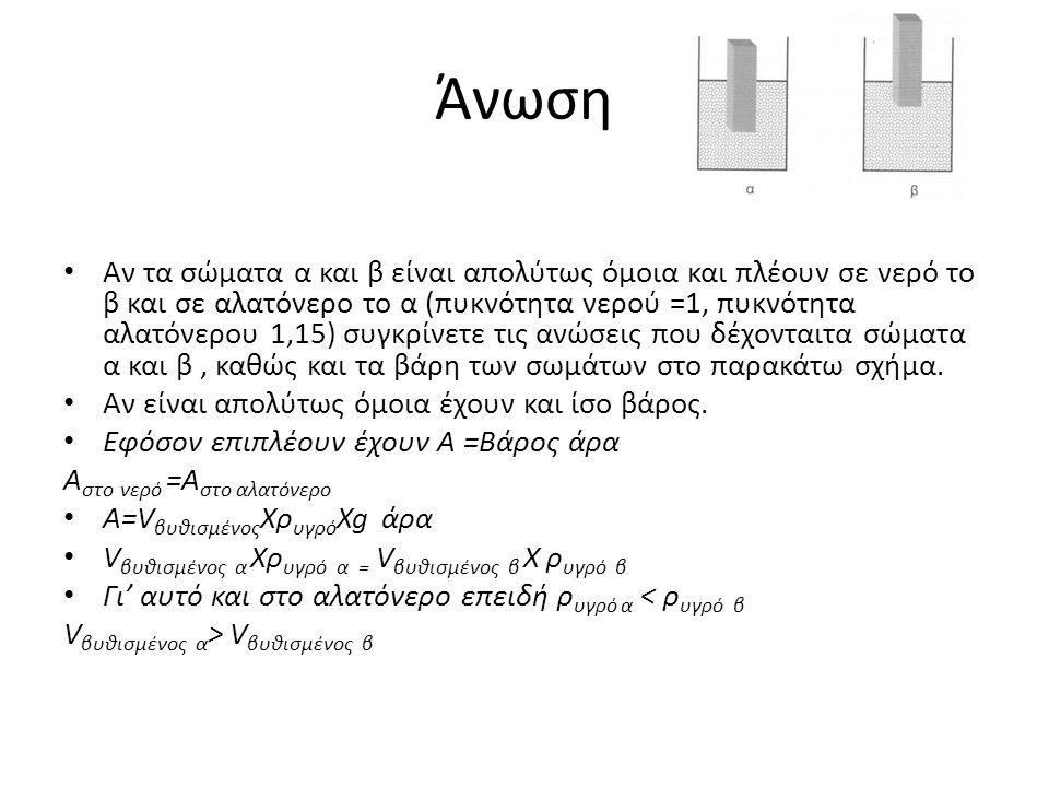 Άνωση Αν τα σώματα α και β είναι απολύτως όμοια και πλέουν σε νερό το β και σε αλατόνερο το α (πυκνότητα νερού =1, πυκνότητα αλατόνερου 1,15) συγκρίνε