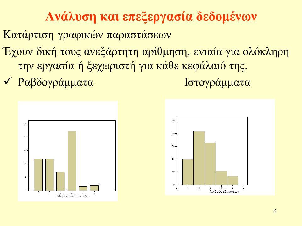6 Ανάλυση και επεξεργασία δεδομένων Κατάρτιση γραφικών παραστάσεων Έχουν δική τους ανεξάρτητη αρίθμηση, ενιαία για ολόκληρη την εργασία ή ξεχωριστή για κάθε κεφάλαιό της.