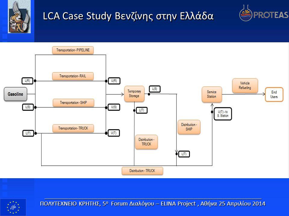 LCA Case Study Βενζίνης στην Ελλάδα ____________________________________________________________________ ΠΟΛΥΤΕΧΝΕΙΟ ΚΡΗΤΗΣ, 5 ο Forum Διαλόγου – ELIN
