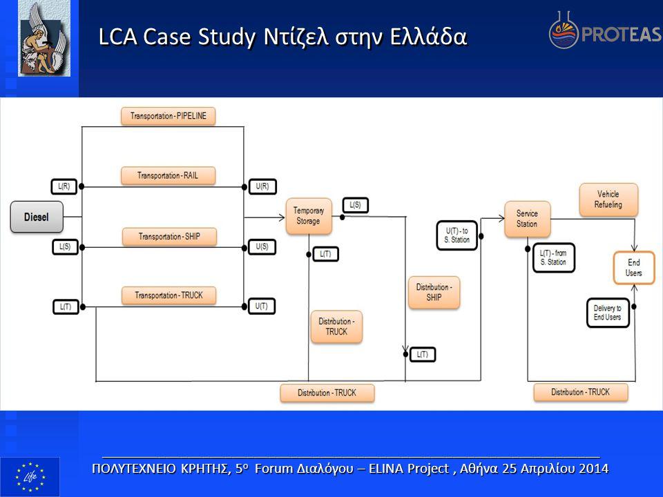 LCA Case Study Ντίζελ στην Ελλάδα ____________________________________________________________________ ΠΟΛΥΤΕΧΝΕΙΟ ΚΡΗΤΗΣ, 5 ο Forum Διαλόγου – ELINA