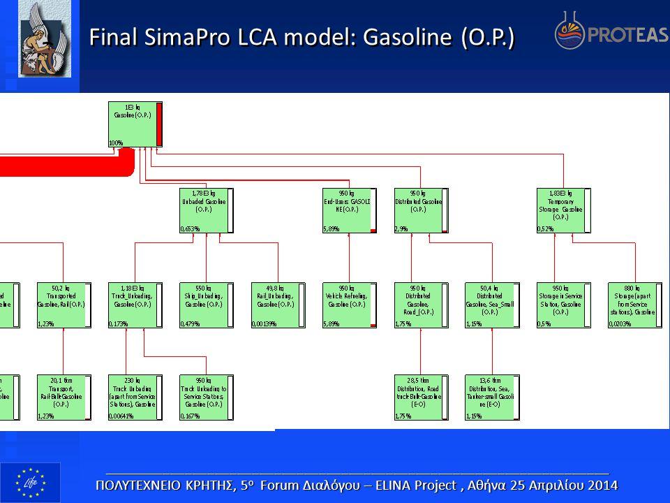 Final SimaPro LCA model: Gasoline (O.P.) ____________________________________________________________________ ΠΟΛΥΤΕΧΝΕΙΟ ΚΡΗΤΗΣ, 5 ο Forum Διαλόγου –