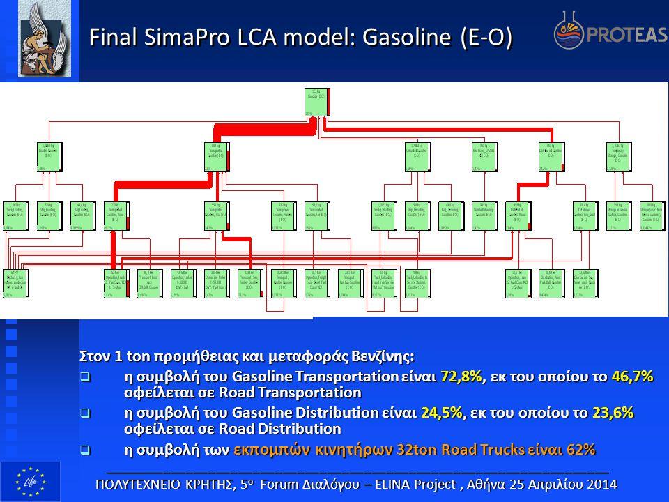 Final SimaPro LCA model: Gasoline (E-O) Στον 1 ton προμήθειας και μεταφοράς Βενζίνης:  η συμβολή του Gasoline Transportation είναι 72,8%, εκ του οποί