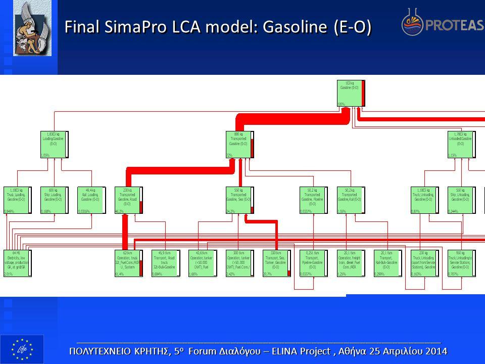 Final SimaPro LCA model: Gasoline (E-O) ____________________________________________________________________ ΠΟΛΥΤΕΧΝΕΙΟ ΚΡΗΤΗΣ, 5 ο Forum Διαλόγου –