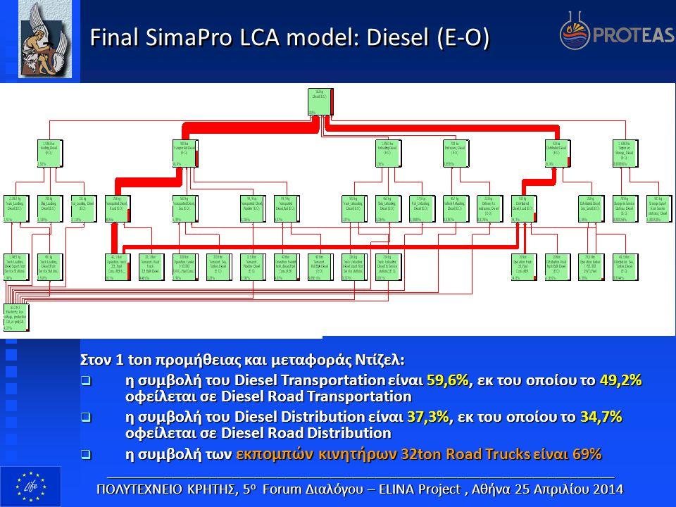 Final SimaPro LCA model: Diesel (E-O) Στον 1 ton προμήθειας και μεταφοράς Ντίζελ:  η συμβολή του Diesel Transportation είναι 59,6%, εκ του οποίου το