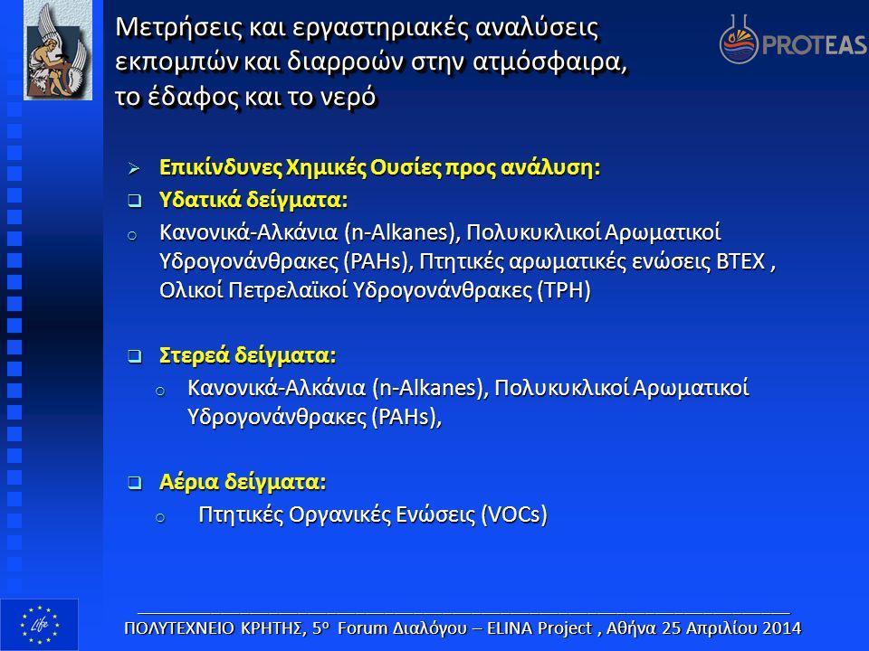  Επικίνδυνες Χημικές Ουσίες προς ανάλυση:  Υδατικά δείγματα: o Κανονικά-Αλκάνια (n-Alkanes), Πολυκυκλικοί Αρωματικοί Υδρογονάνθρακες (PAHs), Πτητικέ