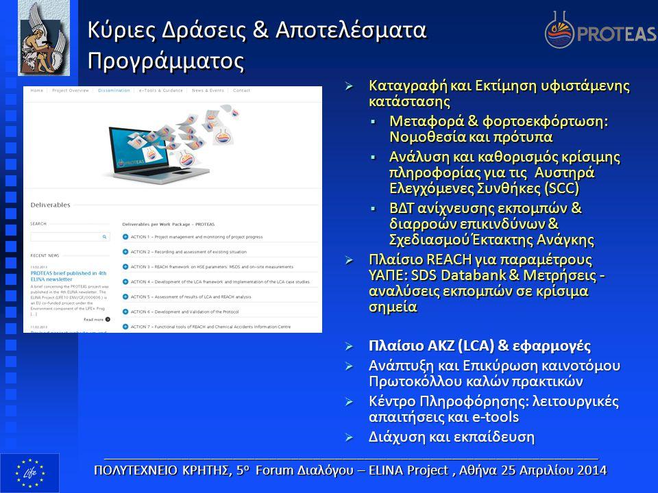Κύριες Δράσεις & Αποτελέσματα Προγράμματος  Καταγραφή και Εκτίμηση υφιστάμενης κατάστασης  Μεταφορά & φορτοεκφόρτωση: Νομοθεσία και πρότυπα  Ανάλυσ
