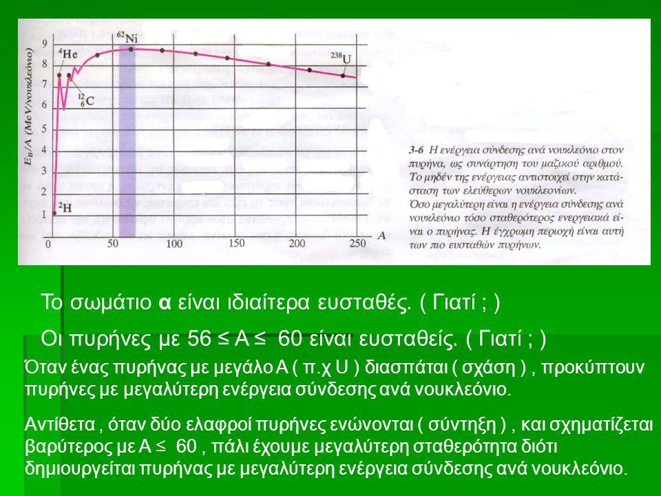Το σωμάτιο α είναι ιδιαίτερα ευσταθές.( Γιατί ; ) Οι πυρήνες με 56 ≤ Α ≤ 60 είναι ευσταθείς.