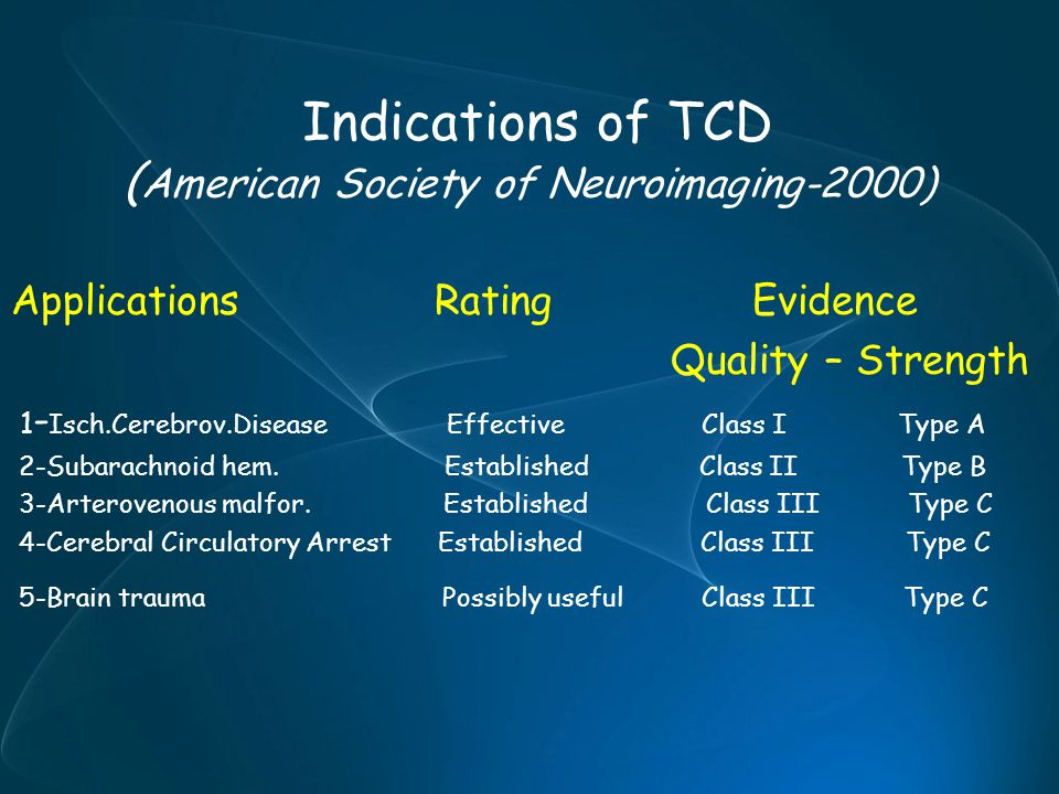 Indications of TCD ( American Society of Neuroimaging-2000) ApplicationsRatingEvidence Quality – Strength 1 - Isch.Cerebrov.Disease Effective Class I