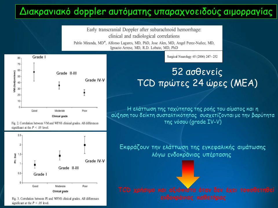 Διακρανιακό doppler αυτόματης υπαραχνοειδούς αιμορραγίας Grade I Grade II-III Grade IV-V Grade I Grade II-III Grade IV-V 52 ασθενείς TCD πρώτες 24 ώρε