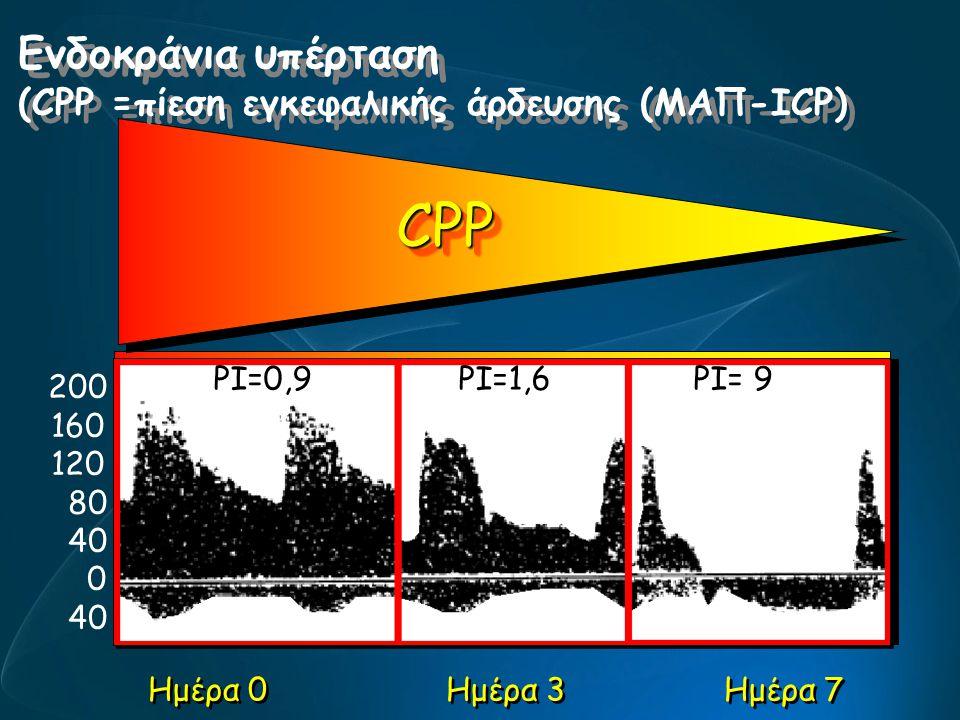 200 - 160 - 120 - 80 - 40 - 0 - 40 - Ημέρα 0 Ημέρα 3Ημέρα 7 CPPCPP PI=0,9 PI=1,6PI= 9 Ενδοκράνια υπέρταση (CPP =πίεση εγκεφαλικής άρδευσης (ΜΑΠ-ΙCP)