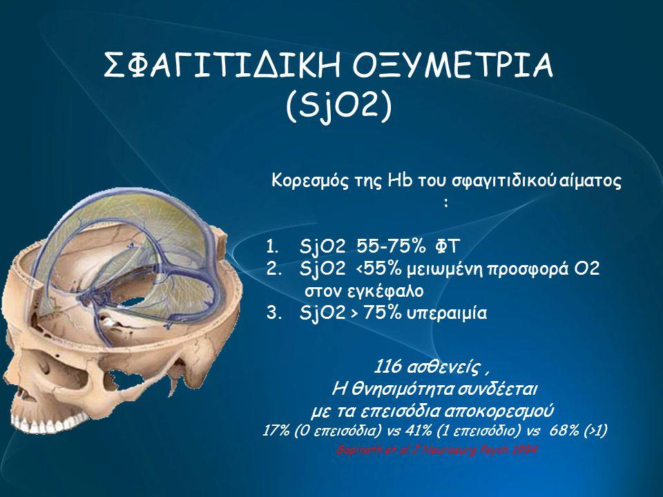 ΣΦΑΓΙΤΙΔΙΚΗ ΟΞΥΜΕΤΡΙΑ (SjO2) Κορεσμός της Hb του σφαγιτιδικού αίματος : 1.SjO2 55-75% ΦΤ 2.SjO2 <55% μειωμένη προσφορά Ο2 στον εγκέφαλο 3.SjO2 > 75% υ