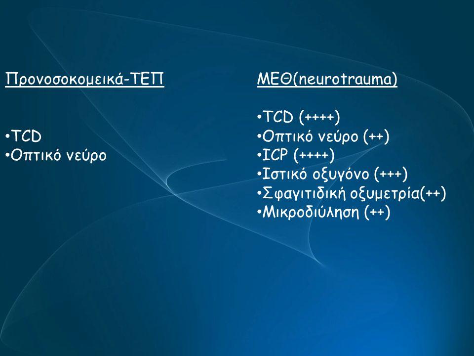 Προνοσοκομεικά-ΤΕΠ TCD Οπτικό νεύρο ΜΕΘ(neurotrauma) TCD (++++) Οπτικό νεύρο (++) ICP (++++) Ιστικό οξυγόνο (+++) Σφαγιτιδική οξυμετρία(++) Μικροδιύλη