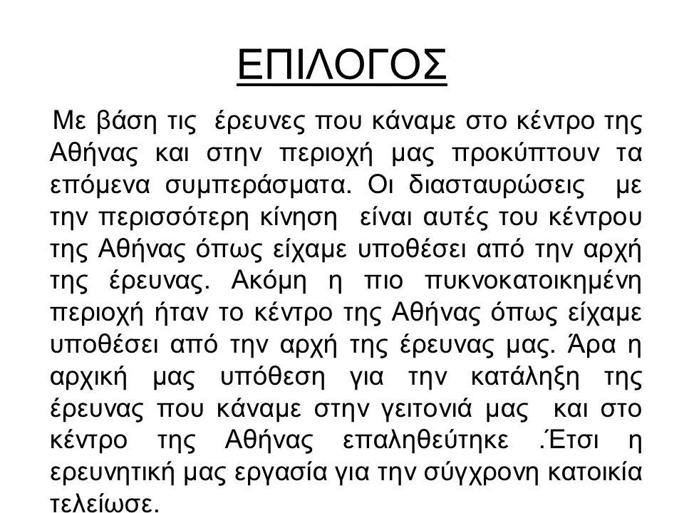 ΕΠΙΛΟΓΟΣ Με βάση τις έρευνες που κάναμε στο κέντρο της Αθήνας και στην περιοχή μας προκύπτουν τα επόμενα συμπεράσματα.
