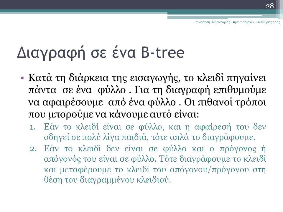 Διαγραφή σε ένα B-tree Κατά τη διάρκεια της εισαγωγής, το κλειδί πηγαίνει πάντα σε ένα φύλλο.