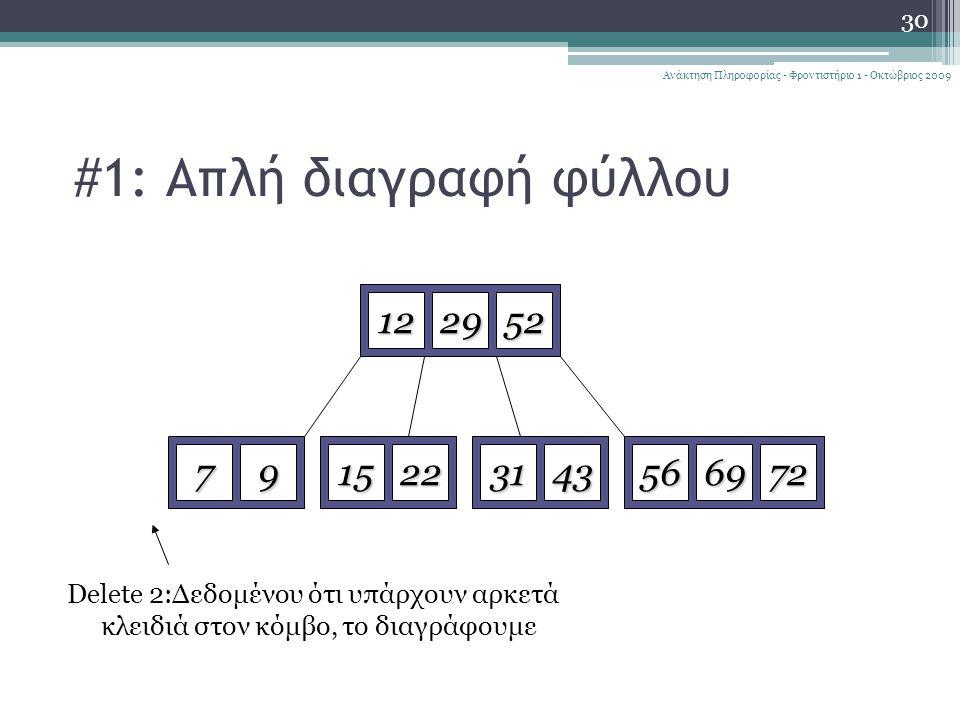 #1: Απλή διαγραφή φύλλου 30 Ανάκτηση Πληροφορίας - Φροντιστήριο 1 - Οκτώβριος 2009 122952 27915225669723143 Delete 2:Δεδομένου ότι υπάρχουν αρκετά κλειδιά στον κόμβο, το διαγράφουμε
