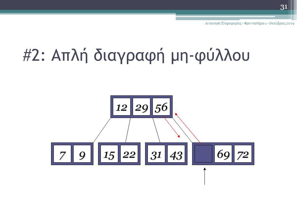 #2: Απλή διαγραφή μη-φύλλου 31 Ανάκτηση Πληροφορίας - Φροντιστήριο 1 - Οκτώβριος 2009 122952 7915225669723143 Delete 52 56