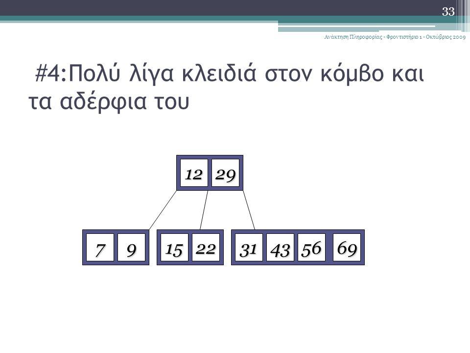 #4:Πολύ λίγα κλειδιά στον κόμβο και τα αδέρφια του 33 Ανάκτηση Πληροφορίας - Φροντιστήριο 1 - Οκτώβριος 2009 1229 79152269563143