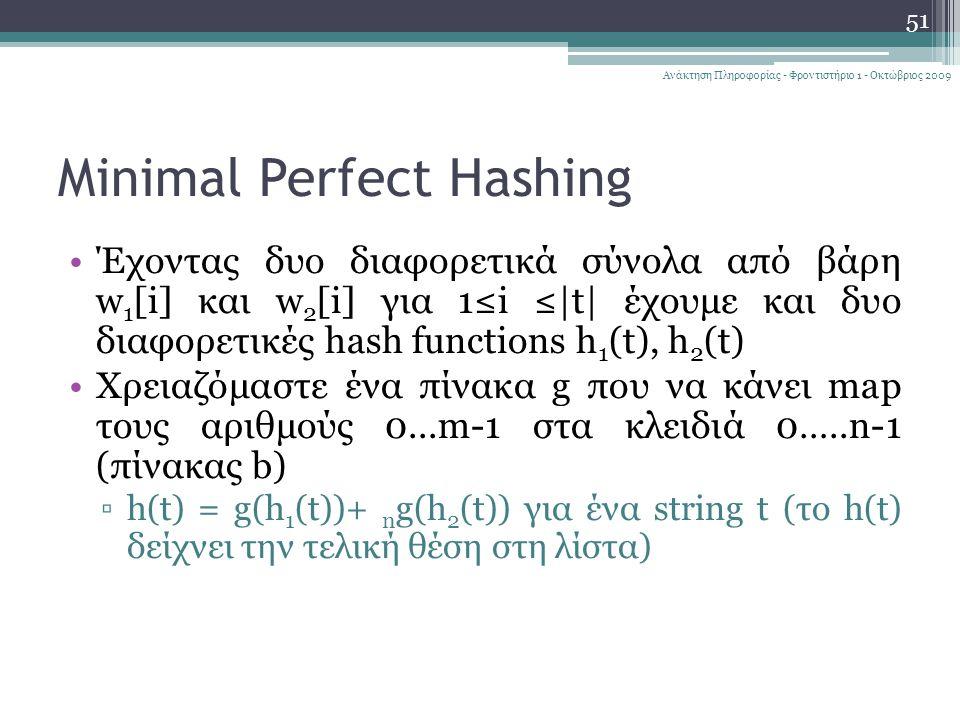 Minimal Perfect Hashing 51 Ανάκτηση Πληροφορίας - Φροντιστήριο 1 - Οκτώβριος 2009 Έχοντας δυο διαφορετικά σύνολα από βάρη w 1 [i] και w 2 [i] για 1≤i ≤|t| έχουμε και δυο διαφορετικές hash functions h 1 (t), h 2 (t) Χρειαζόμαστε ένα πίνακα g που να κάνει map τους αριθμούς 0...m-1 στα κλειδιά 0…..n-1 (πίνακας b) ▫h(t) = g(h 1 (t))+ n g(h 2 (t)) για ένα string t (το h(t) δείχνει την τελική θέση στη λίστα)