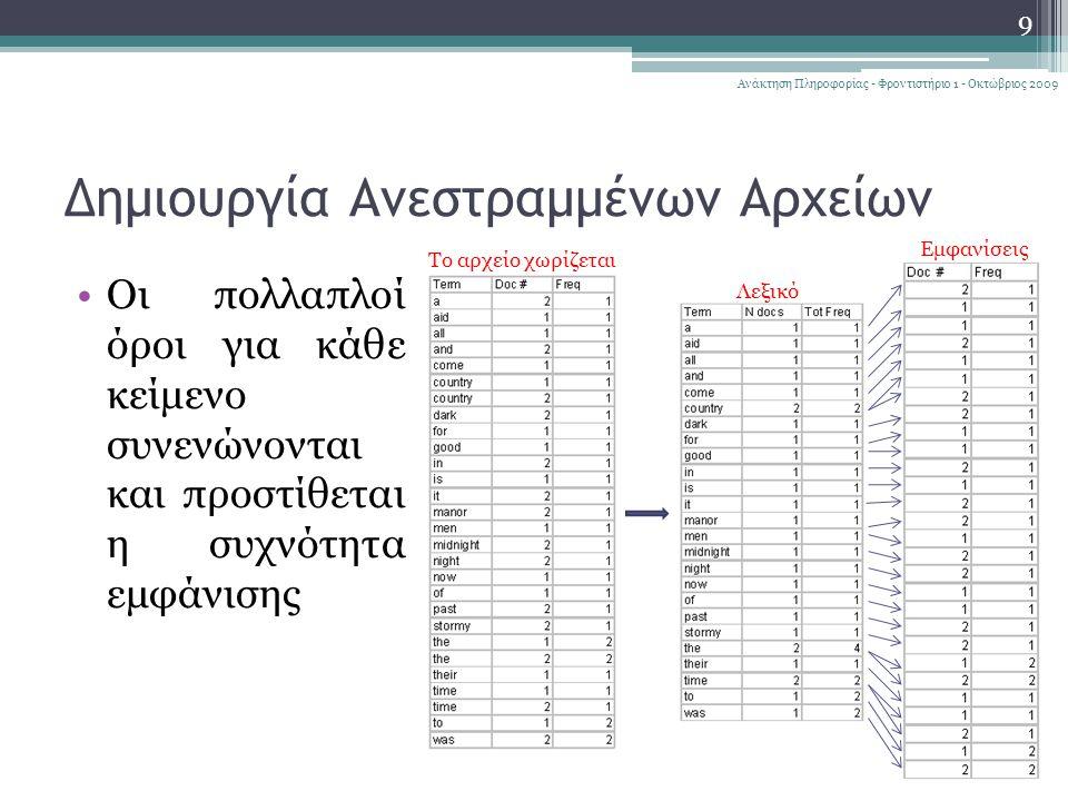 Minimal Perfect Hashing 50 Ανάκτηση Πληροφορίας - Φροντιστήριο 1 - Οκτώβριος 2009 1 ος τρόπος: να λάβουμε κάθε χαρακτήρα σαν συμβολοσειρά radix-36 και να υπολογίσουμε τα βάρη w j, ▫t[i] είναι το radix-36 του i χαρακτήρα του όρου t ▫ t  είναι το μήκος σε χαρακτήρες του όρου t