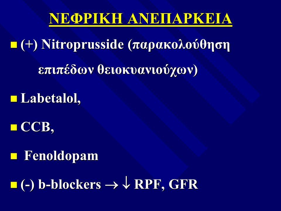 ΝΕΦΡΙΚΗ ΑΝΕΠΑΡΚΕΙΑ (+) Nitroprusside (παρακολούθηση επιπέδων θειοκυανιούχων) (+) Nitroprusside (παρακολούθηση επιπέδων θειοκυανιούχων) Labetalol, Labe
